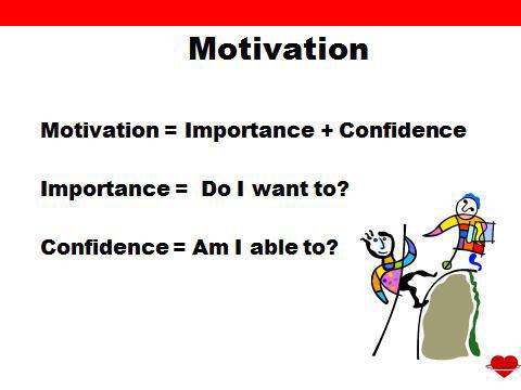 Motivation_rationale