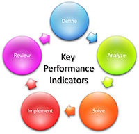 Key_performance_indicators